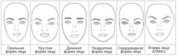 брови-форма