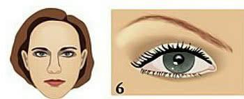 Глубоко посаженные или узкие глаза